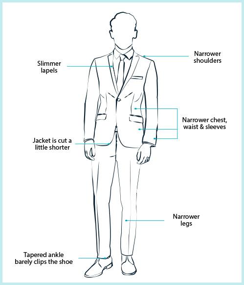 Men Suit Diagram Block And Schematic Diagrams